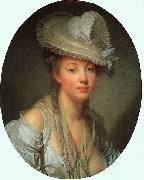 Jean Baptiste Greuze Young Woman in a White Hat oil painting reproduction
