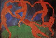 Kasimir Malevich Dance oil painting