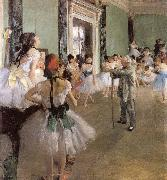 Edgar Degas Dance oil painting reproduction